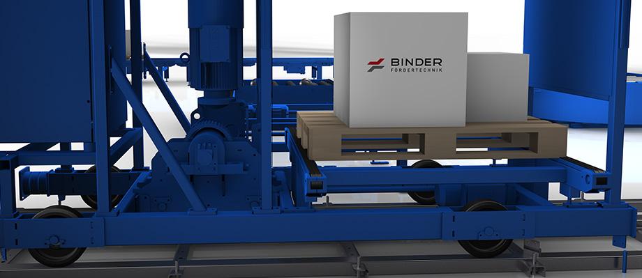 Auf die Wünsche unserer Kunden abgestimmt: Verschiebewagen von BINDER.